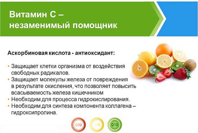 Аскорбиновая кислота – природный антиоксидант