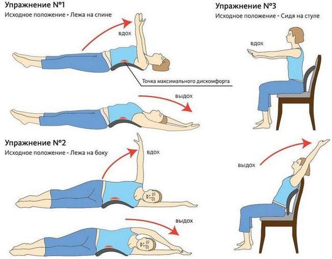 Упражнения для лечения остеохондроза грудного отдела
