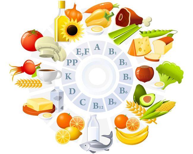 Организму для полноценной функциональности необходимы разные виды витамин