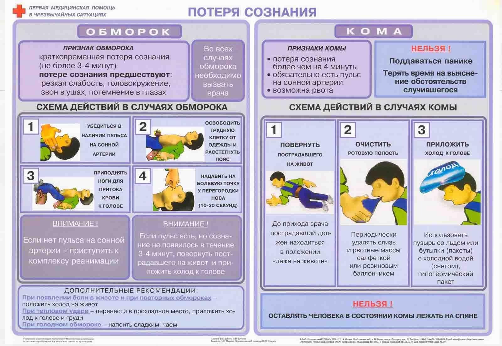 На фото инфографика, памятка оказания неотложной медицинской помощи при обмороке и коме. Схема действий в случае обморока и схема действий в случае комы и что делать нельзя.