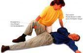 Потеря сознания, обморок – первая скорая медицинская помощь