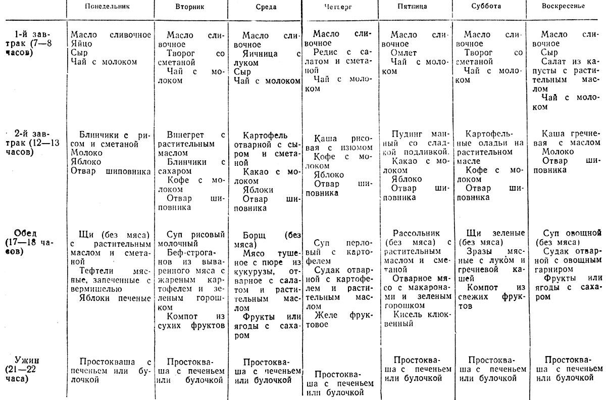 Пример меню диеты №5, фото таблицы из книги. (Фото кликабельно)