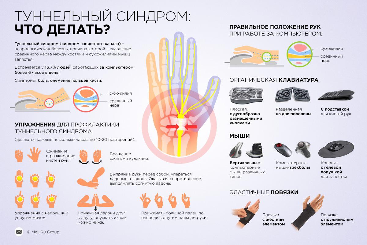 На фото: Что делать при туннельном синдроме в руке и запястье - упражнения для профилактики и рекомендации по правильному положению рук за компьютером, специальные клавиатуры, мышки и повязки.