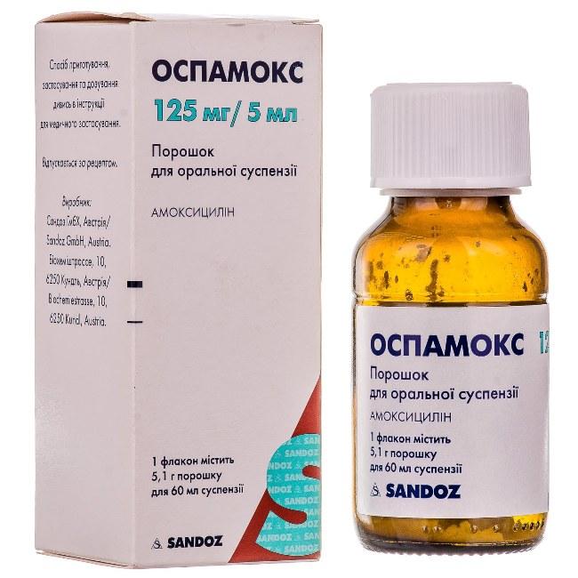 Оспамокс - аналог препарата Флемоксин Солютаб