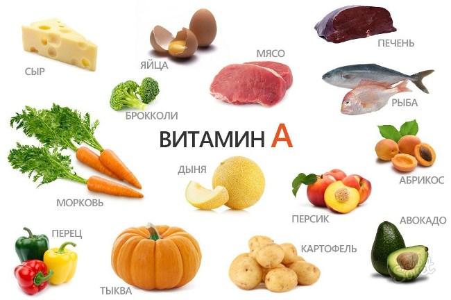 На фото продукты, содержащие витамин А - сыр, яйца, брокколи, рыба, печень, мясо, морковь, перец, тыква, авокадо, персик, абрикос, дыня, картофель и другие.