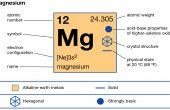 Магний: свойства элемента, роль в жизнедеятельности человека