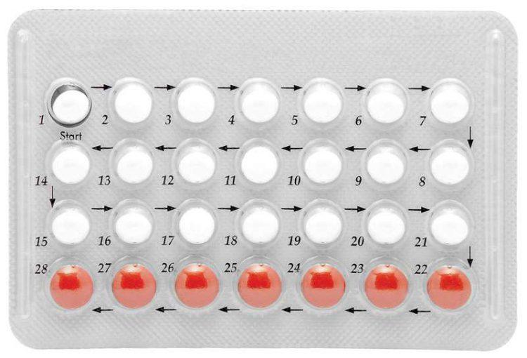 Оральный контрацептив; противозачаточные таблетки. 28-дневный пакет противозачаточных таблеток.