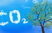 CO2 – лечение Коронавируса COVID-19 углекислым газом, метод Бутейко и сода