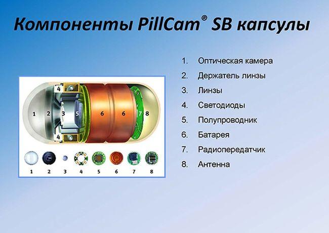 Капсула имеет небольшие размеры: 11 мм в ширину и 23-25 мм в длину, то есть, её размер едва превышает размеры капсулы с витаминами