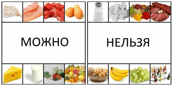 Основа рациона – нежирные белки, овощи и минимум углеводов и соли. Зато результат вас наверняка порадует