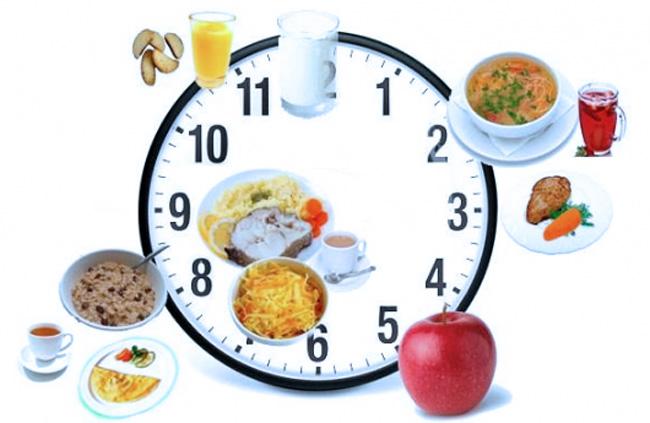Если отрыжка тухлыми яйцами возникает часто, необходимо скорректировать рацион и принимать пищу небольшими порциями пять-шеть раз в сутки