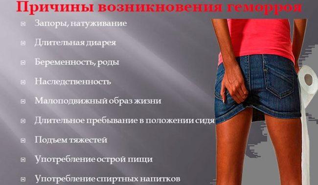 При наружном применении мазь наносится на пораженный участок заднего прохода 2 раза/сут. Перед применением кожу следует вымыть теплой водой и мягкой салфеткой (без мыла)