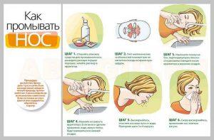 Пожалуйста, обратите внимание на эту подробную инструкцию, чтобы узнать, как правильно промывать нос