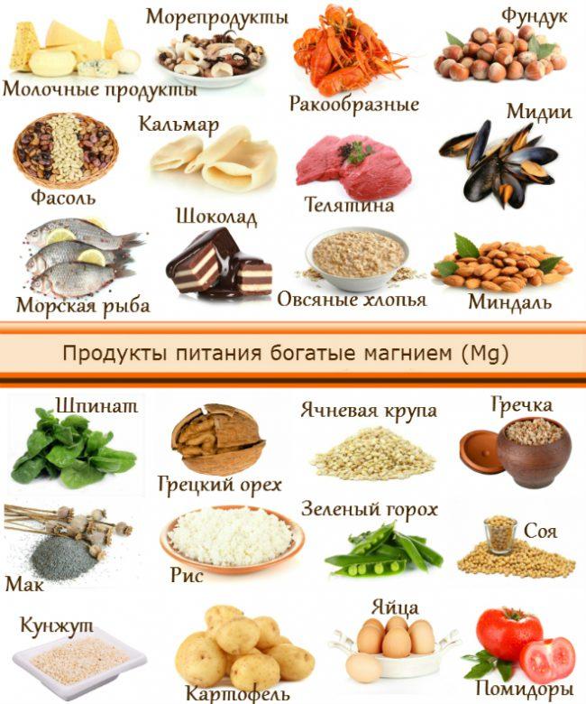 При длительном отсутствии в рационе питания продуктов, содержащих магний, ослабевает иммунитет, увеличивается масса тела, случается кариес, зябкость рук, диагностируется гипотония или гипертония, развивается простатит, геморрой
